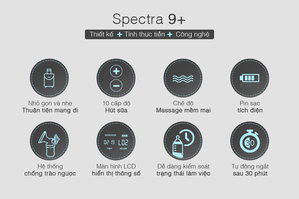 may-hut-sua-spectra-9-plus